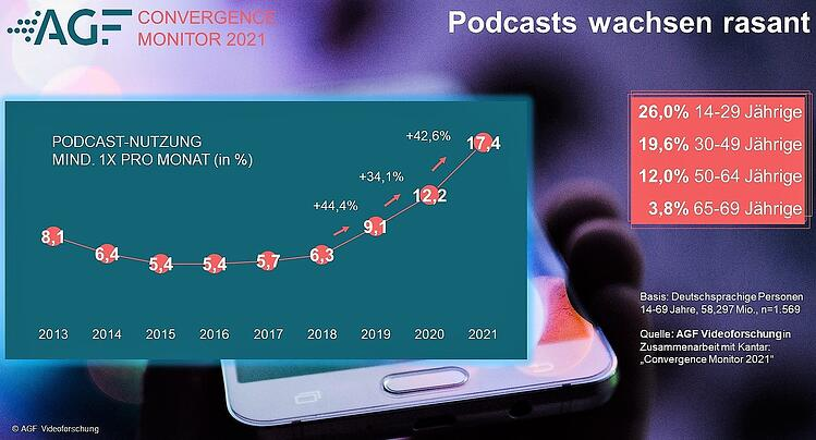 agf-convergence-podcast